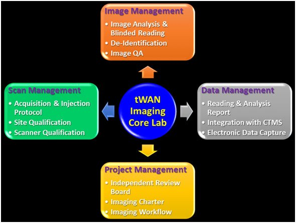 imaging-core-lab